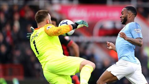 11 cầu thủ chơi tốt nhất vòng 29 Ngoại hạng Anh 201819 hình ảnh