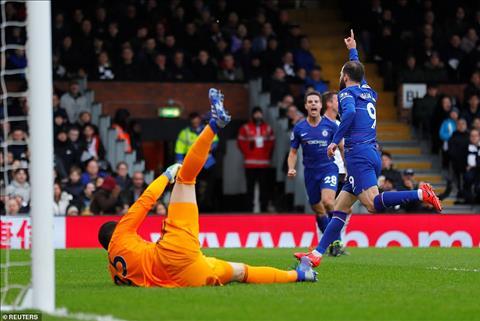 Dư âm Fulham vs Chelsea Những sự trở lại ấn tượng hình ảnh