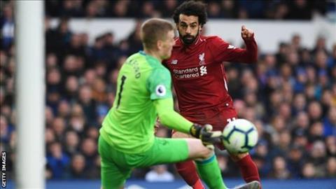 HLV Marco Silva nói về trận hòa Liverpool hình ảnh