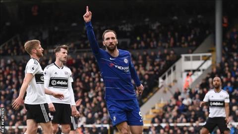 HLV Maurizio Sarri phát biểu sau trận Fulham vs Chelsea hình ảnh