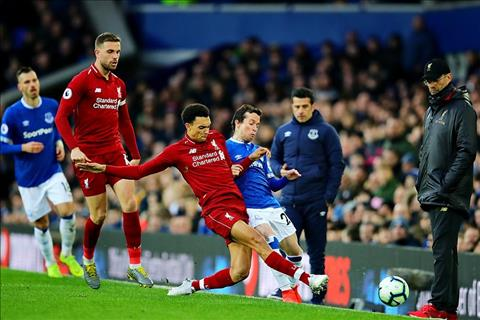 Những thống kê Everton vs Liverpool vòng 29 giải Ngoại hạng hình ảnh