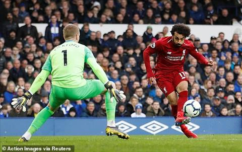 Salah vs Everton