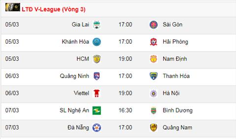 vongf 3 V-League 2019