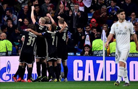 Ajax danh bai Real 4-1