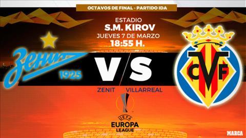 Zenit vs Villarreal 0h55 ngày 83 (Europa League 201819) hình ảnh