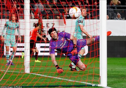 Tham chi Petr Cech ma khong choi tot thi Arsenal da phai nhan hon 3 ban thua