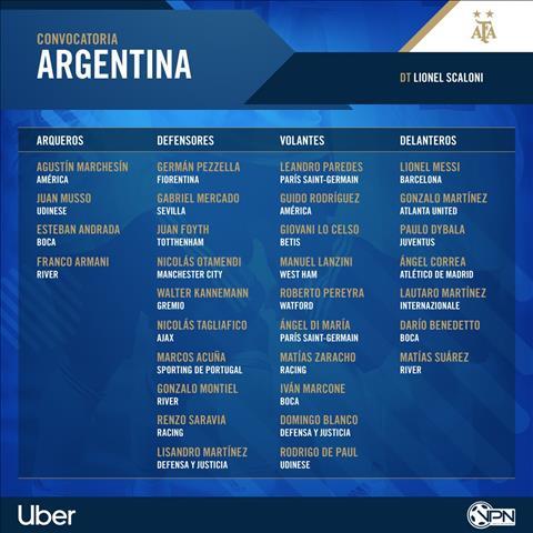 doi hinh Argentina tap trung