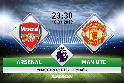 Preview Arsenal vs Man Utd