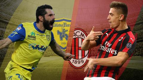 Chievo vs AC Milan 2h30 ngày 103 (Serie A 201819) hình ảnh