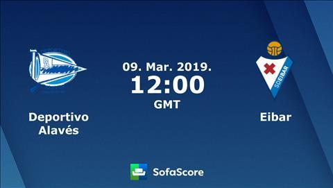 Alaves vs Eibar 19h00 ngày 93 (La Liga 201819) hình ảnh
