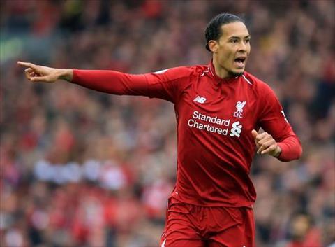 Liverpool 2-1 Tottenham Van Dijk