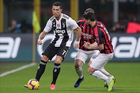 Lịch thi đấu Serie A tuần này 1-74 LTĐ bóng đá Italia 2019 hình ảnh