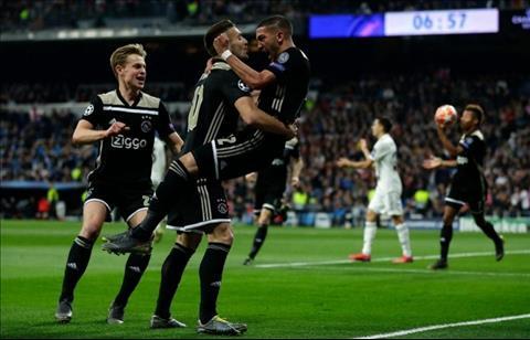 Hakim Ziyech phát biểu trước trận Ajax vs Juventus hình ảnh