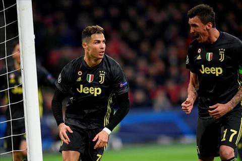 Kỷ lục của Ronaldo với 125 bàn tại Champions League sau 12 năm hình ảnh