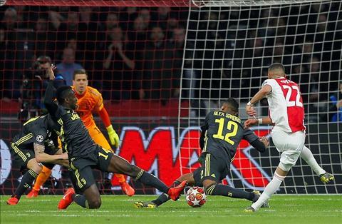 Frenkie de Jong phát biểu sau trận Ajax 1-1 Juventus hình ảnh