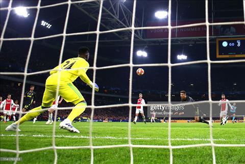 Kết quả cúp C1 hôm nay 114,kết quả Mu vs Barca,Ajax vs Juventus hình ảnh
