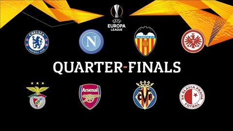 Lịch thi đấu Cúp C2 1142019 LTĐ Europa League trực tiếp K+ hình ảnh