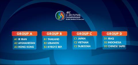 DT U20 futsal Viet Nam nam chung bang voi Nhat Ban tai giai chau A.