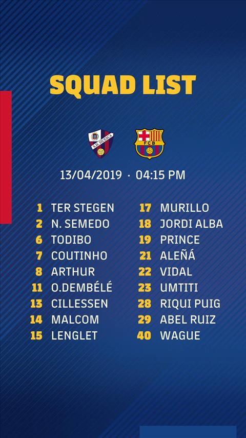 Lionel Messi vắng mặt ở trận đấu với Huesca hình ảnh