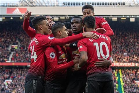 Dư âm MU vs West Ham Thực tế phũ phàng của Solskjaer hình ảnh