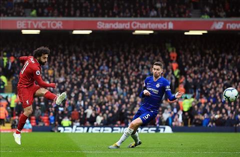 Dư âm Liverpool 2-0 Chelsea Siêu phẩm của Salah và hơn thế nữa hình ảnh