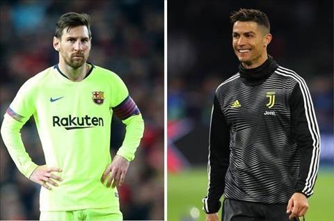 Messi va Ronaldo