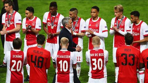M.U vs Ajax