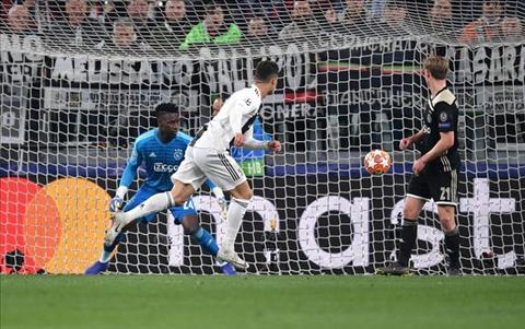 Dư âm Juventus 1-2 Ajax Thắng lợi của tuổi trẻ hình ảnh