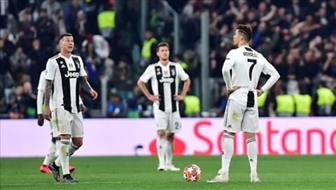 Dư âm Juventus 1-2 Ajax Ronaldo là ngôi sao hay là sự lãng phí hình ảnh