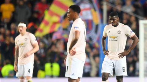 Cac cau thu M.U buon ba sau tran thua Barca