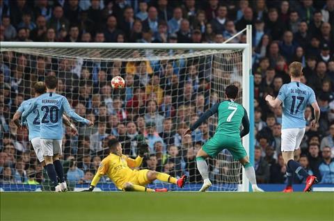 Nhận định Man City vs Tottenham (18h30 ngày 204) Trút giận hình ảnh