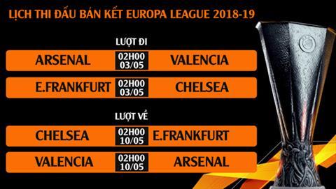 Lịch thi đấu bán kết C2, lịch thi đấu Europa League 201819 hình ảnh