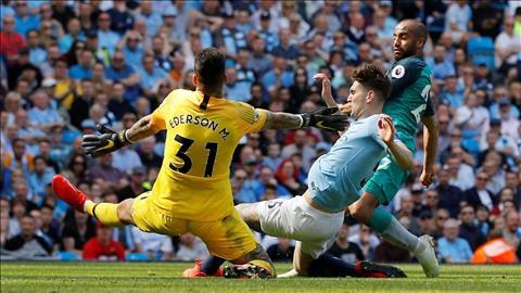 Kết quả Man City vs Tottenham Khi Etihad trở thành Pháo đài hình ảnh