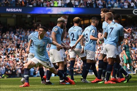 Thống kê Man City vs Tottenham - Vòng 35 Ngoại hạng Anh 201819 hình ảnh