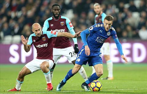 West Ham vs Leicester 21h00 ngày 204 (Premier League 201819) hình ảnh