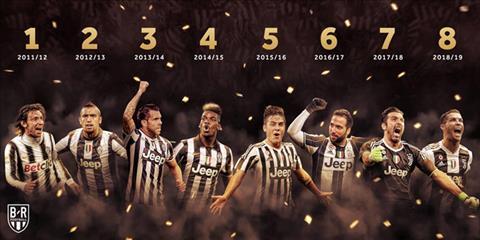Ronaldo cùng Juventus lập nên các kỷ lục vô tiền khoáng hậu hình ảnh