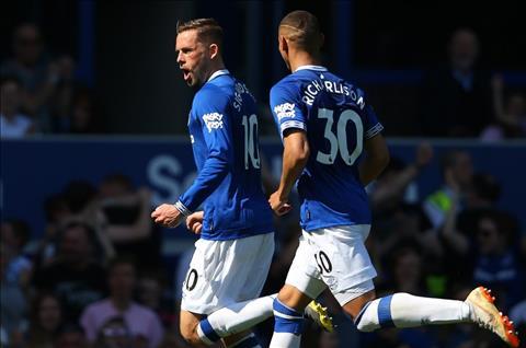 Những thống kê ấn tượng sau trận đấu Everton 4-0 MU hình ảnh