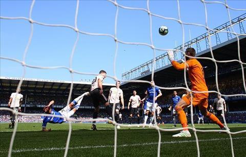 3 lý do khiến MU thảm bại trước Everton hình ảnh