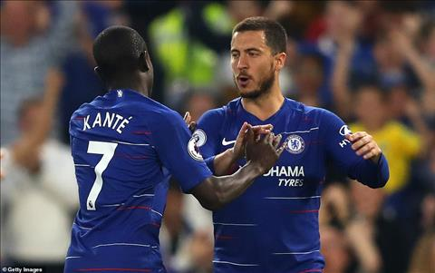 Eden Hazard phát biểu trận Chelsea 2-2 Burnley hình ảnh