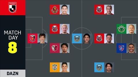 Tỏa sáng ở J-League, Messi Thái được vinh danh hình ảnh