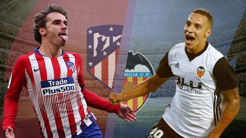 Atletico Madrid vs Valencia 0h30 ngày 254 (La Liga 201819) hình ảnh