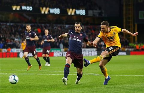 Arsenal thua Wolves Jota ghi ban