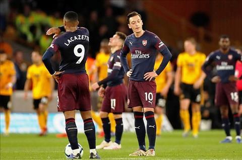 Kết quả Wolves 3-1 Arsenal Tưởng sốc mà không hề hình ảnh