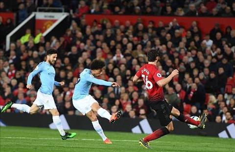 M.U 0-2 Man City Sane ghi ban