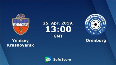 Yenisey vs Orenburg 20h00 ngày 254 (VĐQG Nga 201819) hình ảnh