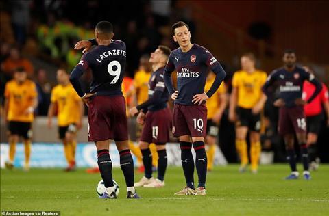 Arsenal tu lam kho minh trong cuoc dua Top 4