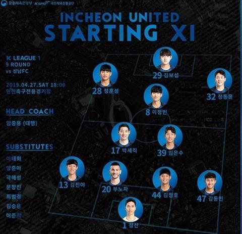 Link xem công phượng trực tiếp Incheon vs Seongnam hôm nay 274 hình ảnh