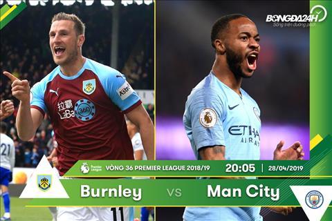 Burnley vs Man City