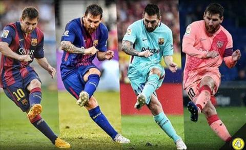 Giải mã kỹ thuật Lionel Messi đá phạt thành bàn đẹp mắt hình ảnh