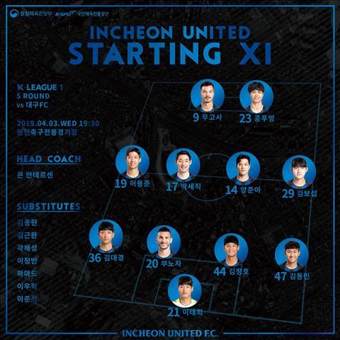 Điểm tin tối 34 Công Phượng đá chính, Incheon United thua thảm hình ảnh